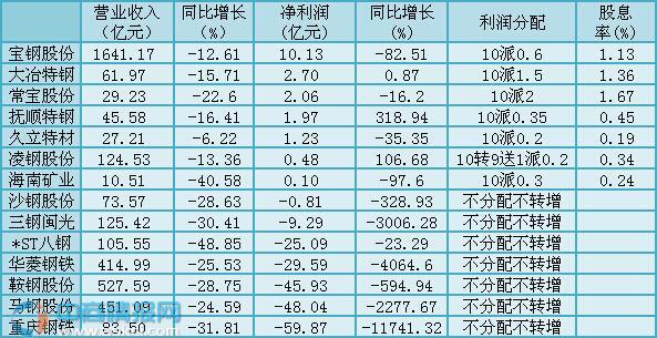 收入证明范本_揭秘朝鲜人民真实收入_营业收入的内容包括