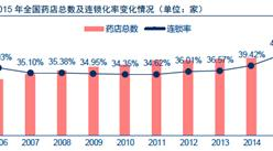 2015年中國藥店連鎖化率超45%