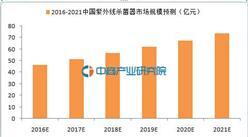 紫外線殺菌器:2021年市場規模有望突破73億