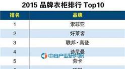 互联网周刊:2015品牌衣柜排行TOP10