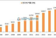 2016年中国饮料行业市场分析