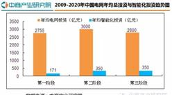 2016年中國智能電網行業研究分析報告