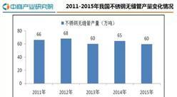 2016年中国不锈钢无缝管行业研究分析报告