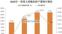 2016年一季度中国大型拖拉机产量统计分析