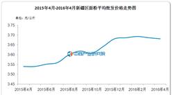 2016年4月新疆区面粉平均批发价格走势分析