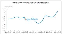 2016年4月浙江省面粉平均批发价格走势分析