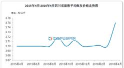 2016年4月四川省面粉平均批发价格走势分析