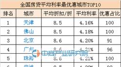 5月12日全国房贷利率优惠排行榜