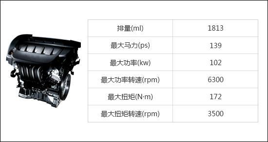 中国十大高故障率汽车发动机指数盘点排名及分析