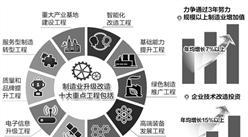制造业升级改造重大工程包:聚焦十大重点工程