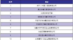 2016年中国快餐集团排行榜TOP10