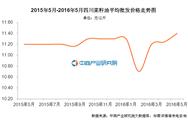四川菜籽油价格:2016年5月价格11.40元/公斤