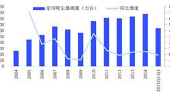 2016年中国家用吸尘器行业市场销量及格局分析