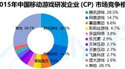 2016年中國手游廠商發展趨勢分析