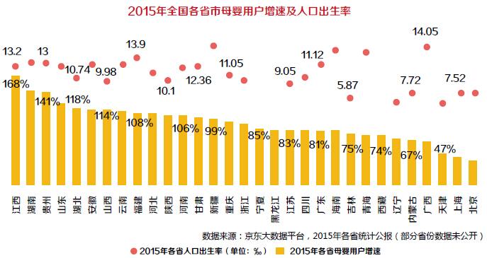 2016年出生率-2017年出生人口预测|2017年出生率不乐观|2016年出生人口|2017年二胎出生率统计|2016年各省出生率
