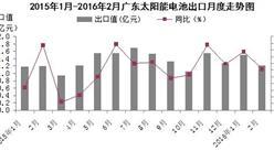2016年1-2月广东太阳能电池出口数据统计分析
