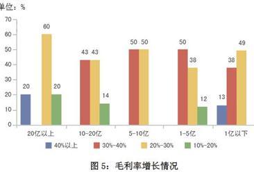 2016年中国电视购物发展概况