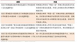 2016年中国卫星导航系统行业应用分析:交通+渔业