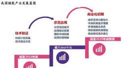 2016年中国储能市场将大规模商业化