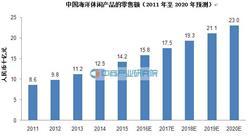 2016中国海洋休闲食品行业市场分析