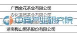 2015年中国茶业综合实力百强企业名单一览