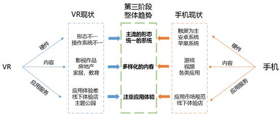 苹果公司股权结构