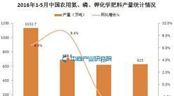 2016年5月中国农用氮、磷、钾化学肥料产量统计:同比下滑2.1%
