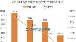 2016年5月中国大型拖拉机产量统计分析:同比下滑50.8%