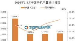 2016年5月中国手机产量统计分析;同比增长24.1%