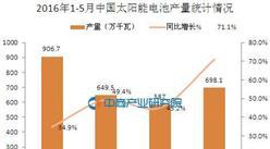 2016年1-5月中国太阳能电池产量统计分析