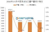 2016年1-5月中国原油加工量产量统计分析