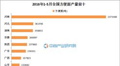 2016年1-5月全国方便面产量TOP10:河南成方便面大王