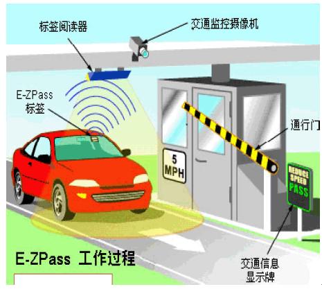 新加坡等国电子车牌普及情况一览