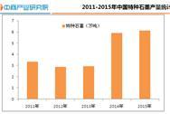 2016年中国特种石墨行业研究分析报告