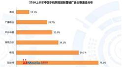 艾媒咨询:2016中国大数据营销市场研究报告