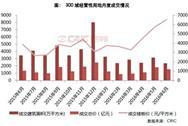 克爾瑞:2016年6月份全國房地產市場走勢分析