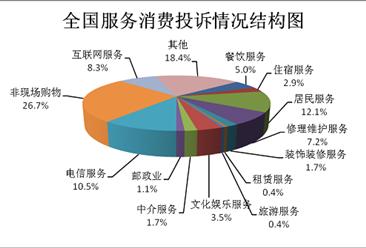 工商局:2015年全国市场主体发展情况年度汇总分析(全文)