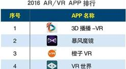 2016上半年度中国APP分类排行榜