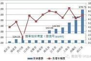 2016上半年各省市卷烟市场数据分析:仅黑龙江销量增加