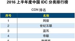 互聯網周刊:2016上半年度中國IDC分類排行榜