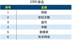 2016上半年中國CDN排行榜TOP30:網宿居榜首