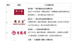 2016年中国珠宝行业十大品牌一览TOP10
