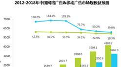 2016年中国网络广告数据分析:移动广告年底将超越PC