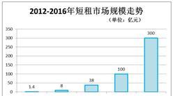 2016年上半年在线短租市场分析报告