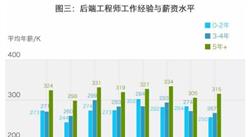 大數據:互聯網行業薪資與滿意度現狀調研分析