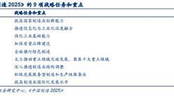 智能制造—中国制造2025的核心