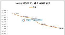 2016年大蒜市场价格走势分析:价格还有一定回落空间?
