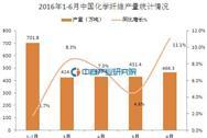 2016年1-6月中国化学纤维产量统计分析
