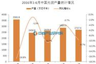 2016年6月中国光缆产量数据分析:同比下降9.7%