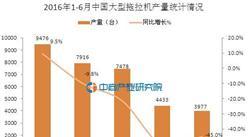 2016年1-6月中国大型拖拉机产量数据分析